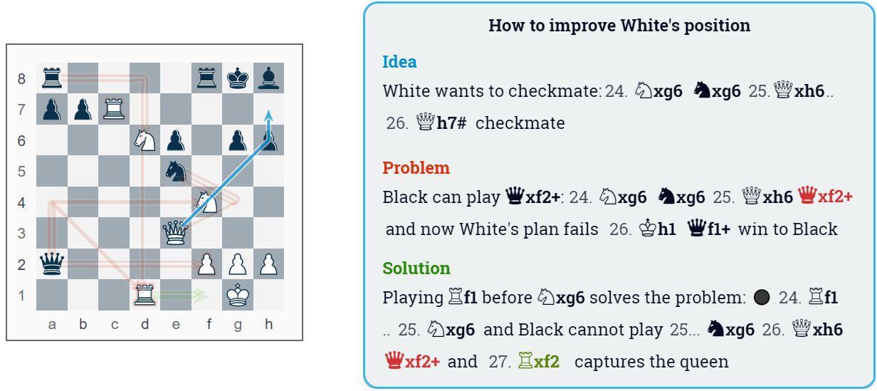 chess analysis screenshot 2 - decodechess