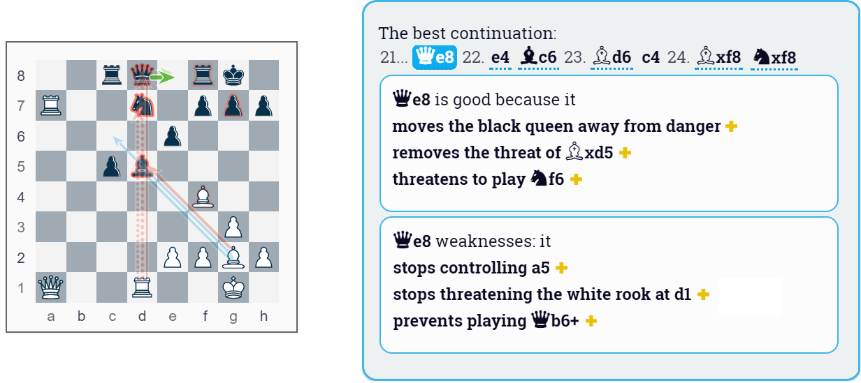 chess analysis screenshot - decodechess