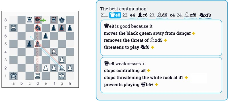 Chess analysis software by DecodeChess