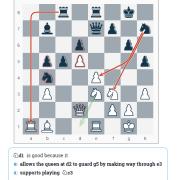 anand vs kamsky 1995. Round 9, 26.nd1