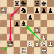 chess engine analysis - DecodeChess