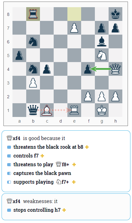Move 34.Qxf4 from Ding-Duda, 2018 Batumi Chess Olympiad