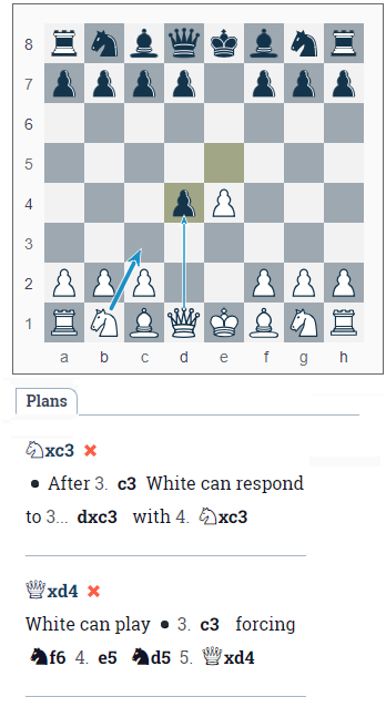 plans for white in danish-gambit after playing c3