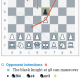 Opponent intentions(Black)in the king's pawn-opening