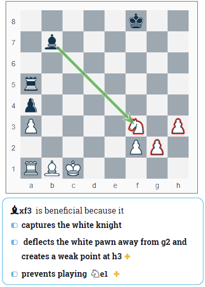 chess analysis with natural language