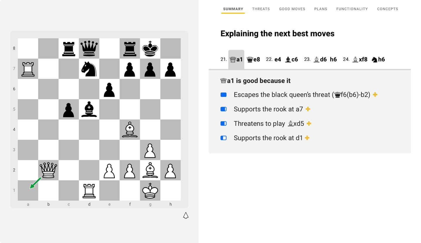 chess analysis software - screenshot from decodechess