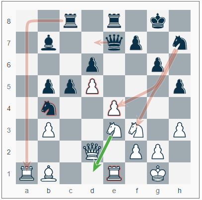 Anand-Kamsky-26.Nd1