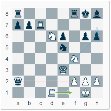 prophylaxis-in-chess-example-2